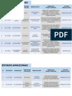 Reubicaciones de centros electorales Regionales 2017
