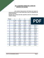 165409837 Ejercicios de La Segunda Unidad Del Curso de Control de Calidad (1)