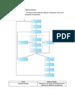 ADBMDatabase System Development Lifecycle[1]