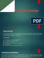 Diapos Estructura Del Estado