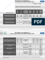 FORD OEM Quick Reference Guide JAN2016
