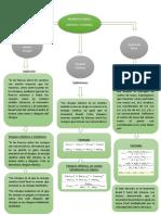 Mapa conceptual Momento Lineal.pdf