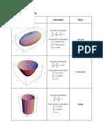 kvadrike.pdf