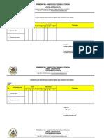 8.5.2.3 Checklist Pemantauan Identifikasi Sampah Medis Dan Sampah Non Medis
