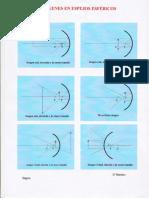 Formacion de imagenes en Espejos.pdf