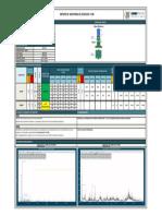 AD0116 - Reporte de Analisis Vibracional -1600-PP-234 -25!10!2016 -Reporte de Seguimiento Bajo Observación