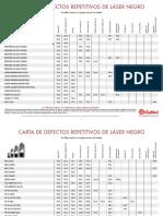 Repetitive Chart BLACK Span LATAM