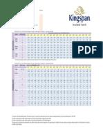 kingspan load table rf175mm