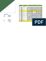 Modelamiento de Curvas Externas de Velocidad - O500 RSD
