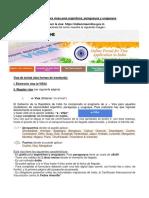 Visa India Argentina