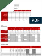 Datos para planificación SE PE_201714_07_7416_E
