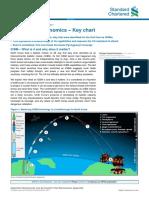 Geopolitical Economics – Key Chart