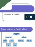 Amplitude Modulation Chapter4