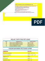 Dokumen.tips Borang Tuntutan Pengawas