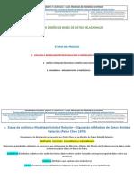 Formatos - Analisis_unad_tiesto_tech_bdb y Bda Fase1