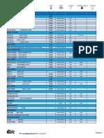 Catalogo 20pesados 202016