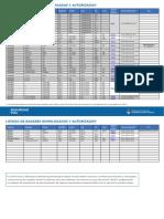 Ansv Listado de Radares Homologados y Autorizados Junio 2017