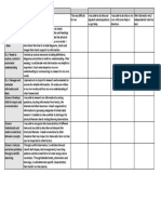 trees and forest brochure rubric