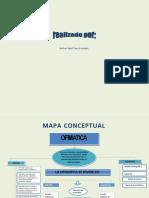 Mapa Conceptual Ofimatica