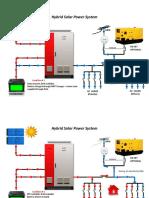 Proposal High Load Factor Inverter
