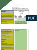 Transacciones PP Estudio Del Trabajo Emp
