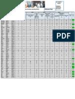 DIEVEA VIPI 2017 v Calificaciones Sección 2