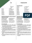 Percentage, Base Rate Worksheet (Business MAth)