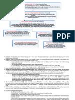 The STUARTS 2.pdf