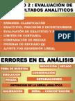 Evaluación de Resultados Analíticos