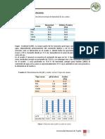 154883161 Lab 4 Ph Humedad y Acidez