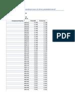1.3.1.TCM_Serie Empalmada de Datos Promedio Por Meses y Datos a Fin de Mes IQY