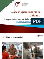 4.-Procesos para Ingenieria - Semana 4 (Unidad 1).pptx