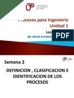 2.-Procesos para Ingenieria - Semana 2 (Unidad 1).pptx