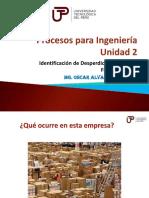7.-Procesos para Ingenieria - Semana 7 (Unidad 2).pptx