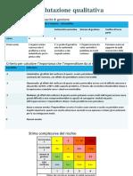 procedura-qualitativa.pdf