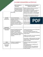 Dimensiones de La Gestión Directiva