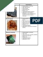 Minerales Zeus
