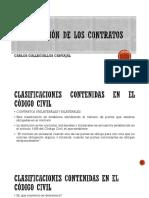 Clasificación de Los Contratos-1