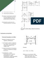 9.Transformações de Fases - 1 Difusionais