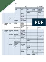 Sewerage Product Category.pdf