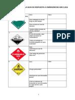 Ejercicios Uso de La Guía de Respuesta a Emergencias GRE 2,016