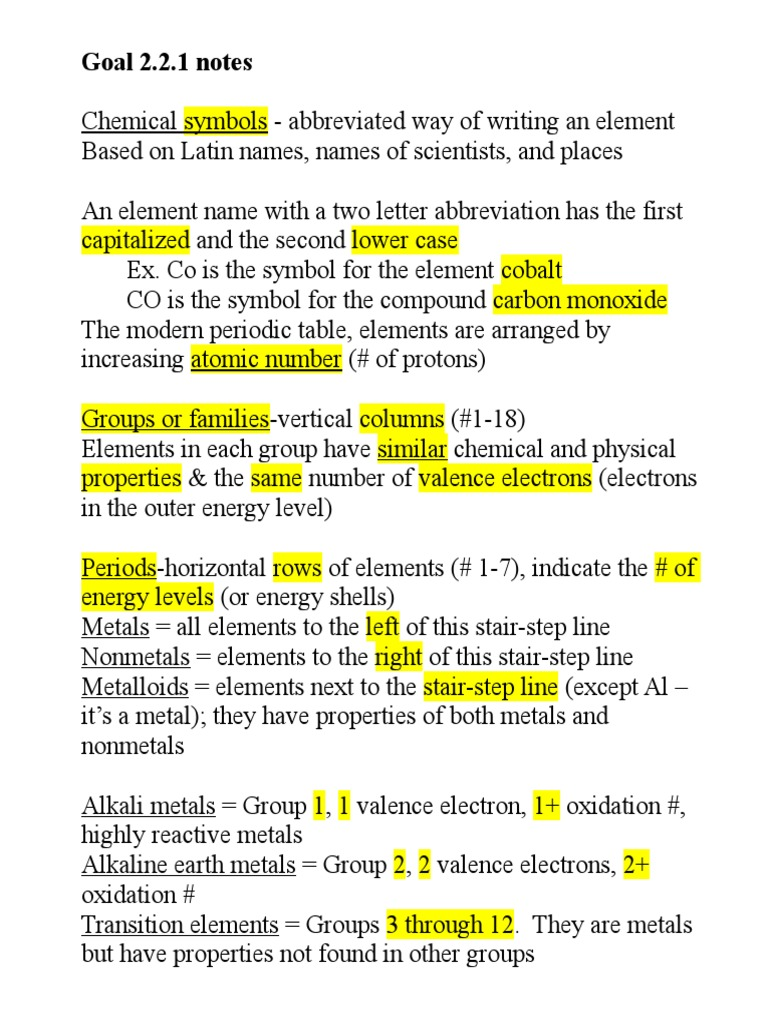 2 2 1 Notes Chemical Elements Periodic Table