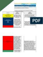 Evidencia 5 Matriz Potencial de Oportunidades Para Productos Colombianos (1)