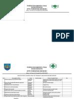 identifikasi risiko p2p
