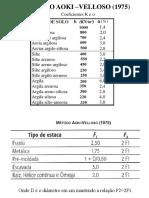 Tabelas Calculo de Capacidade de Carga