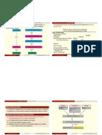 LecturePresentation5Handout.pdf