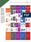 Smart MFP - Infografica_tcm3-160725