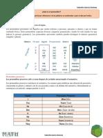 Pronombres Personales y Posesivos