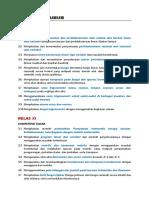 Daftar Materi Matematika Umum Dan Peminatan