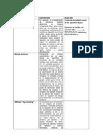 Métodos para identificar lipidos carbohidratos y proyeinas (Autoguardado).docx